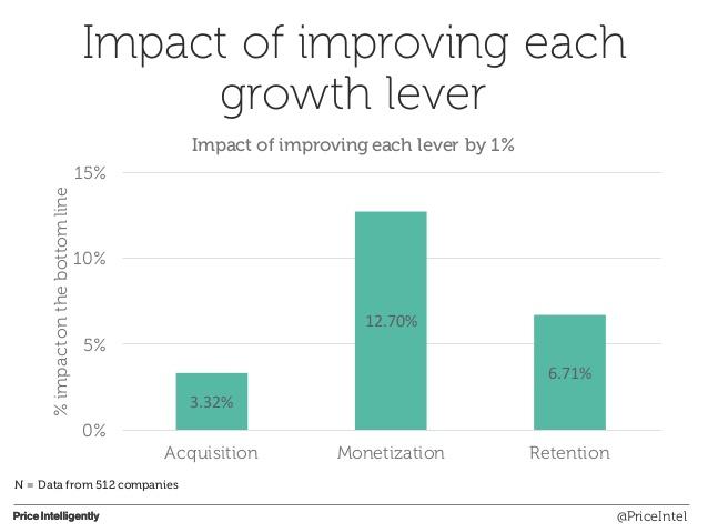 1_growth.jpg