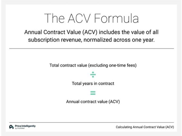 ACV_formula