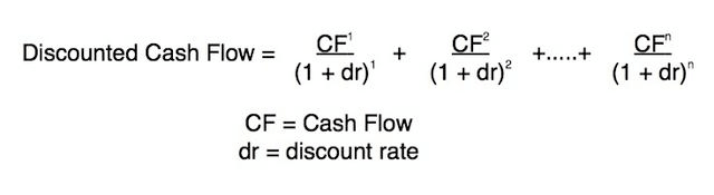 CashFlowEquation (1)