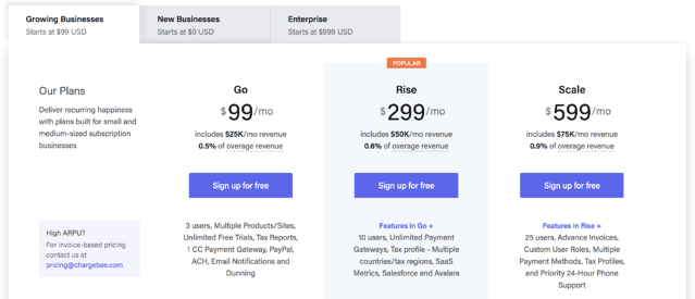 Top 23 Subscription Billing Systems, Platforms, & Softwares for 2019