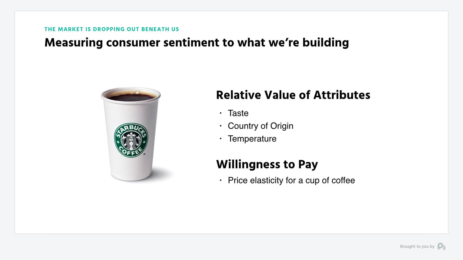ConsumerSentimentCoffee (1)