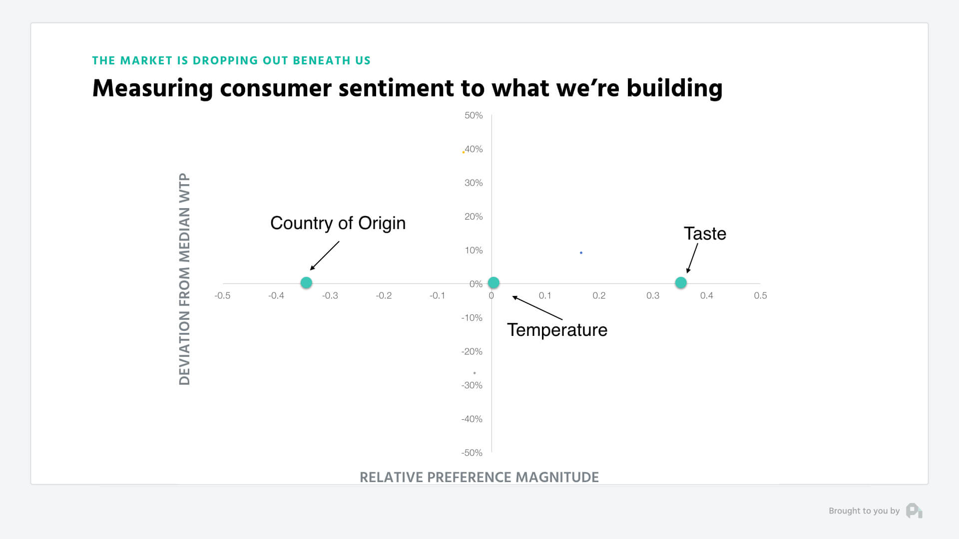 ConsumerSentimentCoffeeGraph (1)