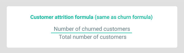 Customer attrition formula