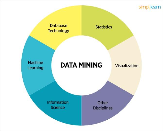 Data_Mining_1-1.jpg