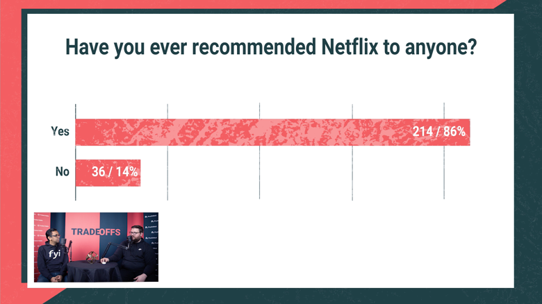 Have_You_Ever_Recommended_Netflix_To_Anyone_