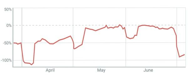 MRR Loss (0-00-04-07) (1)