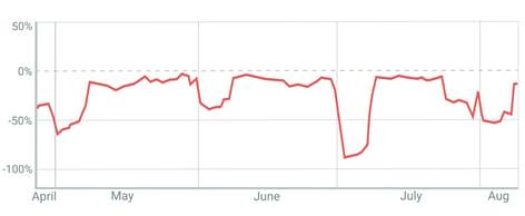 MRR Loss (0-00-04-14)-1