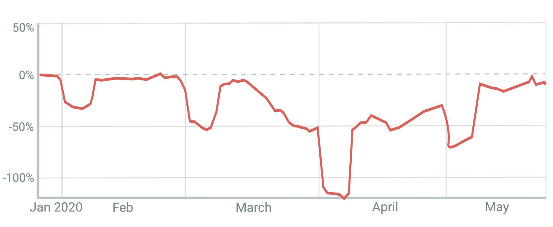 MRR Loss (0-00-04-14)