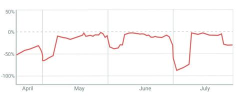 MRR Loss (07.29)