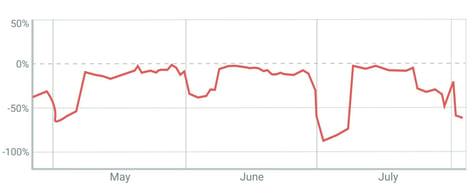 MRR Loss (08.06)