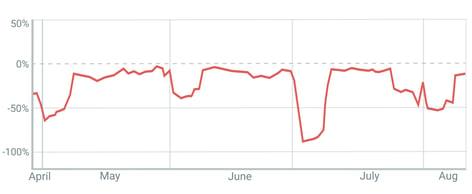 MRR Loss (08.12)