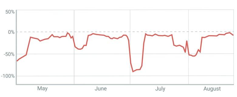 MRR Loss (2020.08.27)