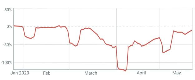 MRR Loss 20.05.20