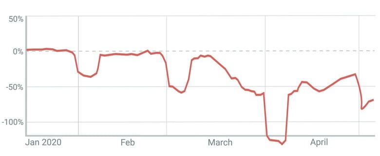 MRR Loss-20.05.06