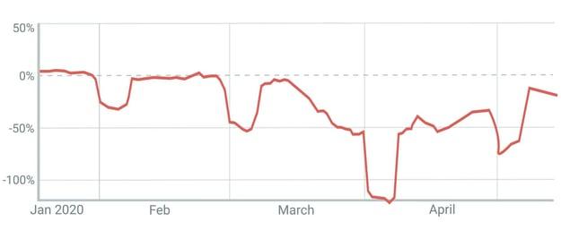 MRR Loss-20.05.13 (1)