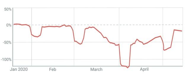 MRR Loss-20.05.15 (1)