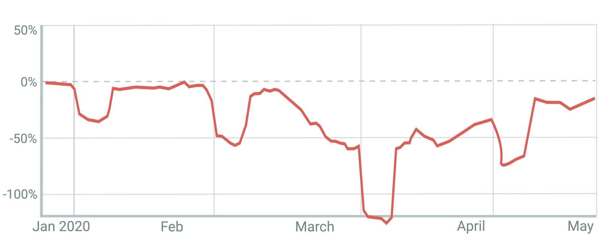MRR Loss-20.05.20