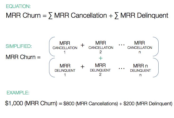MRR_Churn_Master_pptx-1