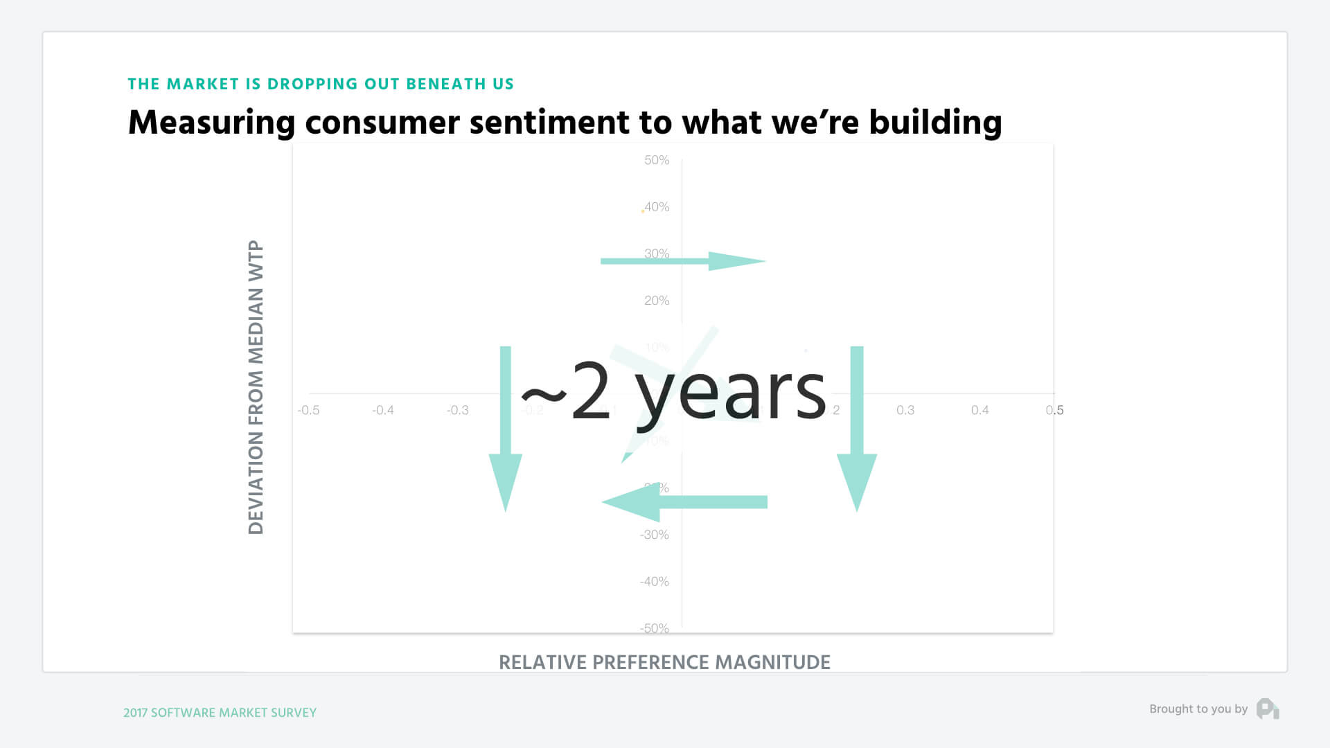 MeasuringConsumerSentimentTwoYears (1)