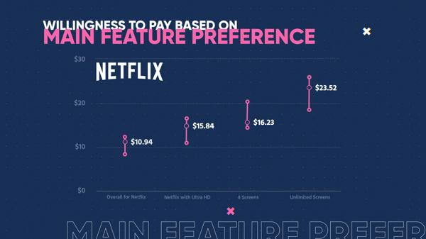 PPT-S05-E10-Netflix Graph 1