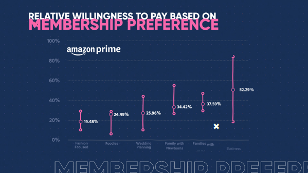PPT-S05-E12-Amazon_Prime-Graph-2