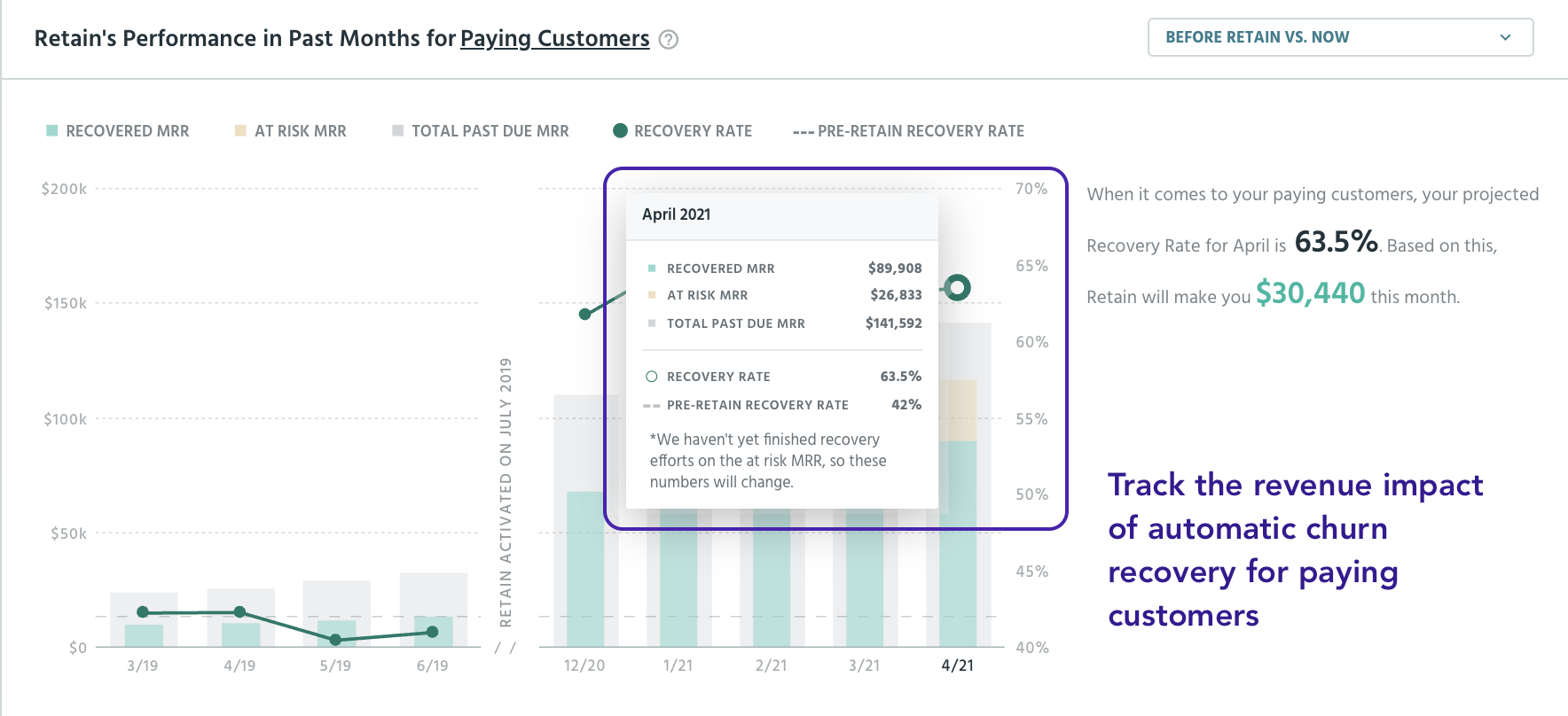 PW-Retain-Paid Churn Recovery