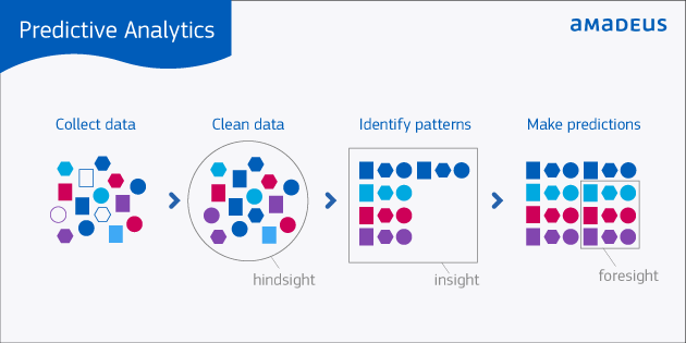Predictive-Analytics-Blog.png