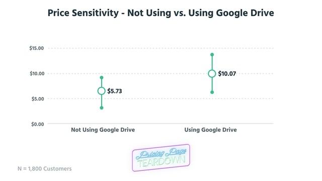 Price Sens-GoogleDrive_2.png