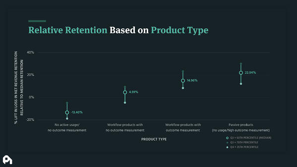 Reletive-Retention_Product-Type