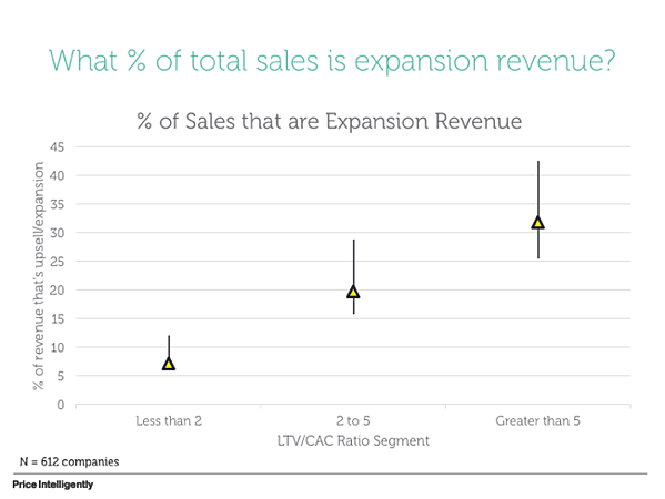 SaaS-Expansion-Revenue-Data-Image.png