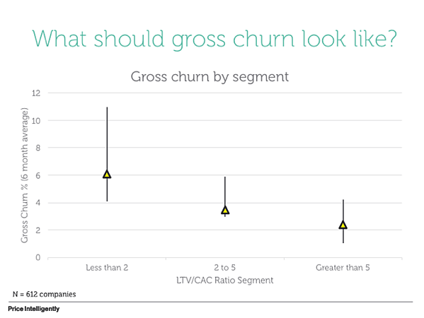 SaaS-Gross-Churn-Data-Image.png