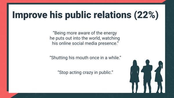 Improving Kanye's public relations feedback