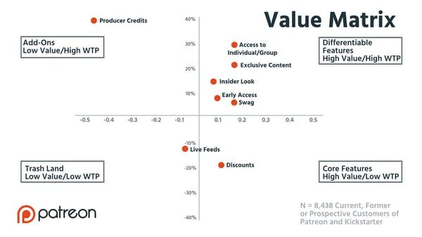 Value Matrix  (1)
