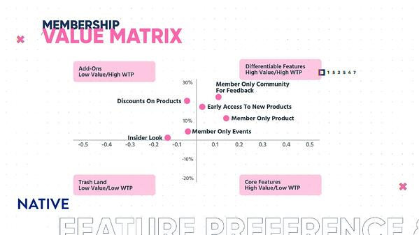 Value-Matrix-1