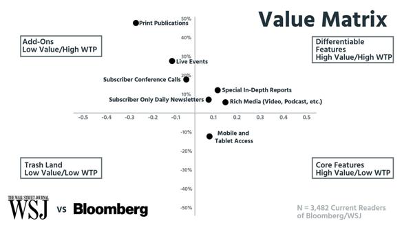 ValueMatrix (1)