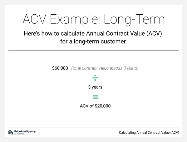 An example calculating Annual Contract Value (ACV) for a long-term customer