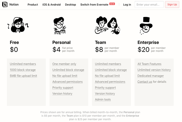 Notion pricing page
