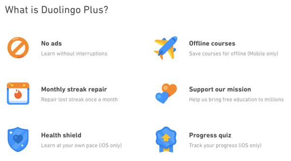 Duolingo Plus features