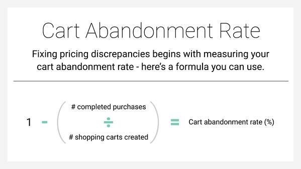 The formula for cart abandonment rate.