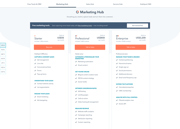 HubSpot's pricing page tiers are in lockstep with their buyer personas.