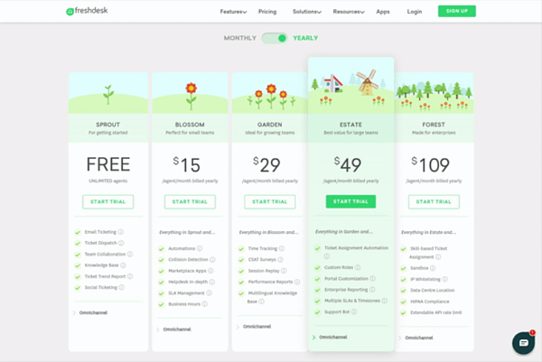 Freshdesk's pricing page is fun and friendly.