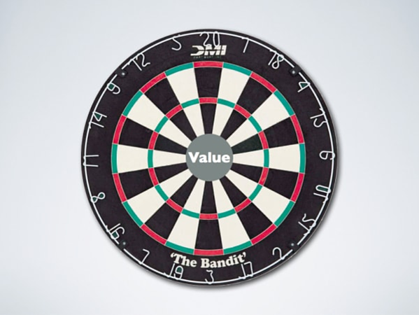 Value-based pricing is the only pricing strategy SaaS companies should use.
