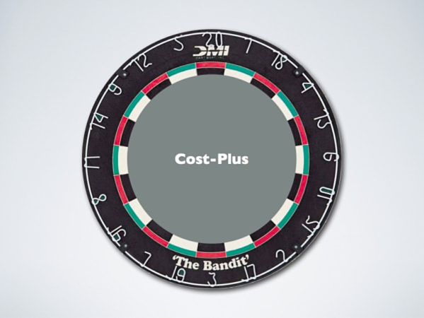 Cost-plus pricing is popular for SaaS companies, but often inaccurate.