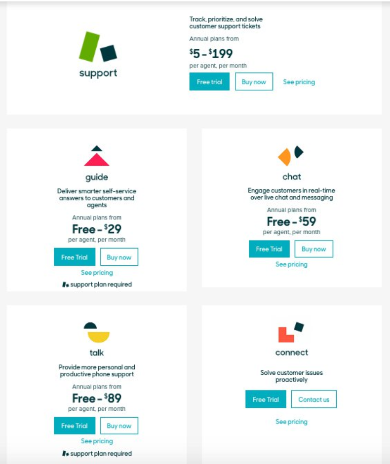 While complicated, Zendesk's SaaS pricing strategy perfectly meets their customers' needs.
