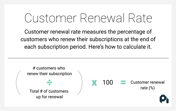 The formula for calculating customer renewal rate.