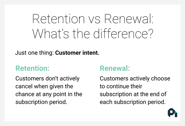 It's important to understand the difference between the two terms, and that difference comes down to customer intent.