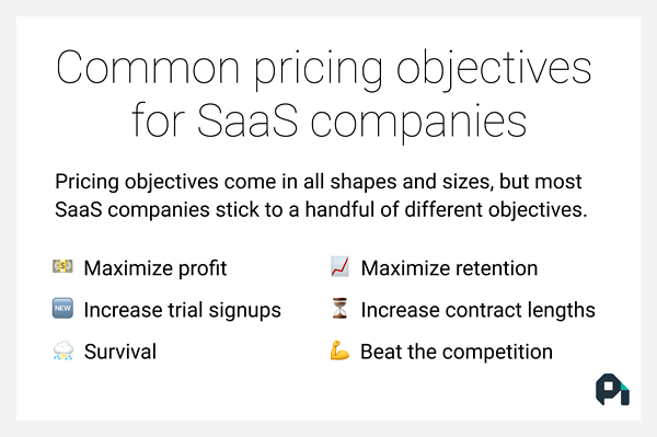Common pricing objectives for SaaS companies.