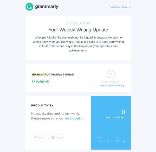 A proactive re-engagement email from Grammarly