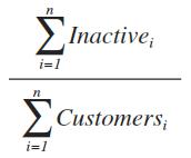 Predictive Churn Formula