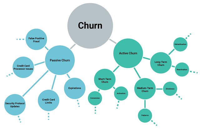 pw_components_of_churn (3) (1).png